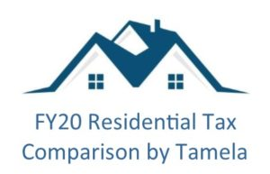 FY20 Residential Taxes in MA